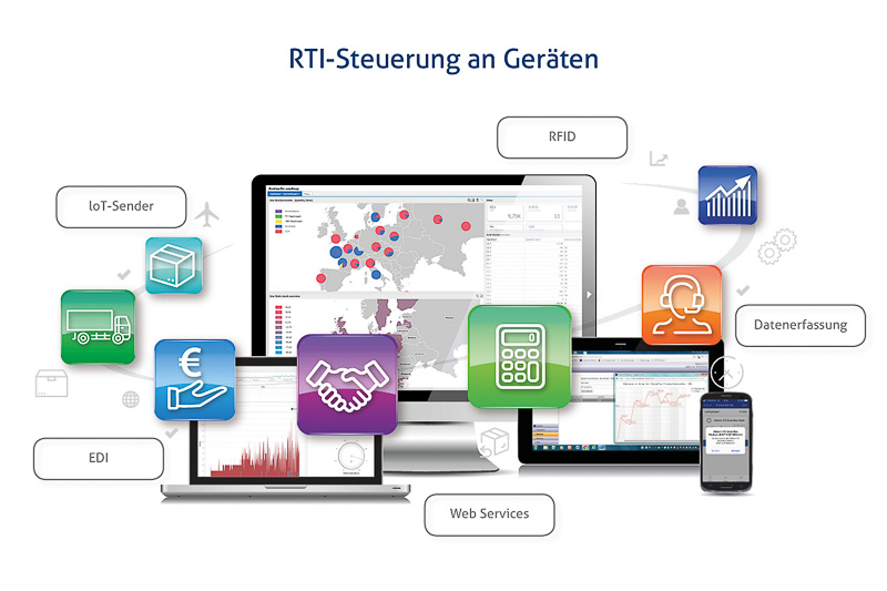 Mehrweg-Ladungsträgermanagement (RTI Management)